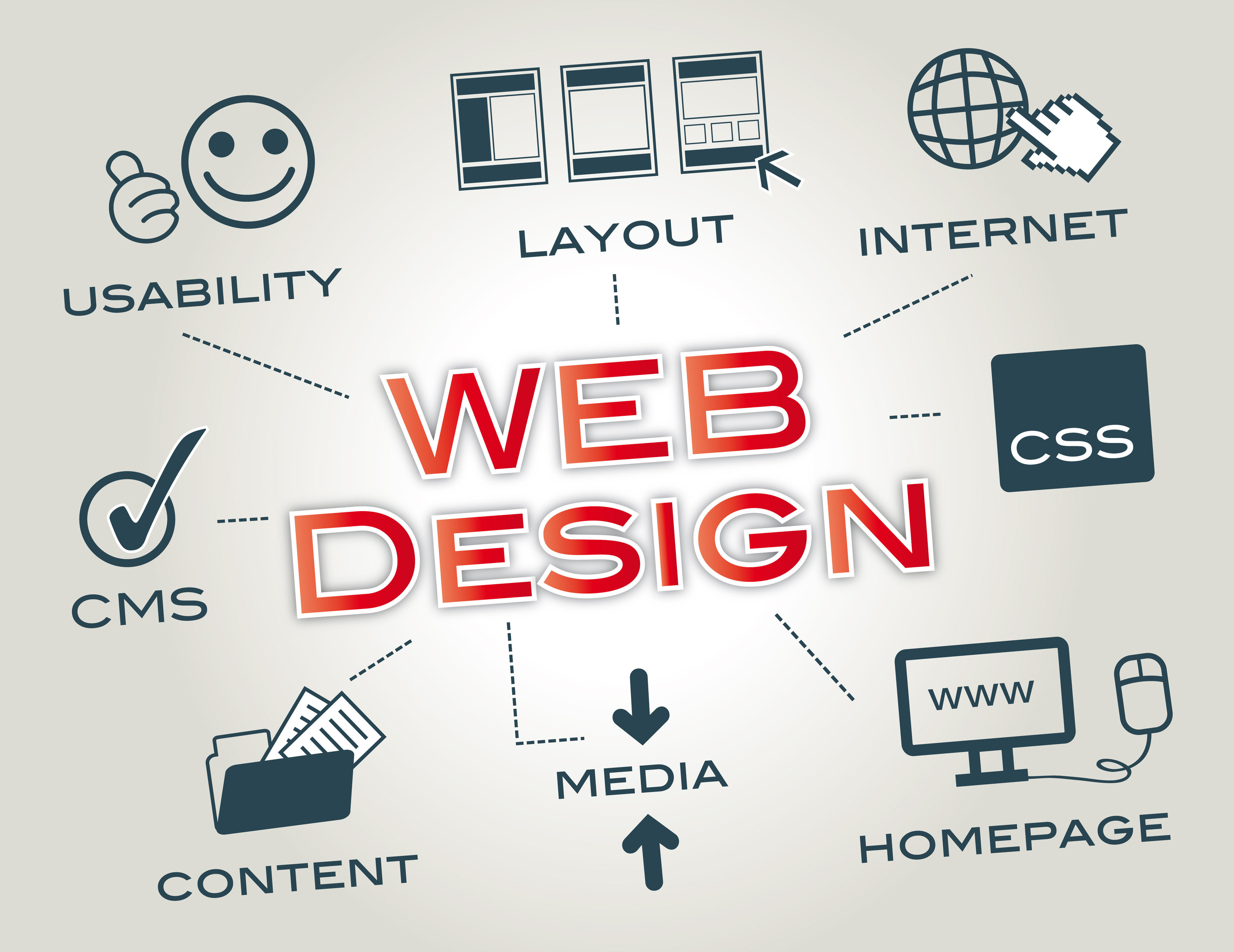 Website Design Vadodara